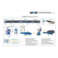 LWJ01 Automatic Bending Machine , Glass Bending Equipment Quick Operation Manufactures