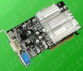 doli minilab video card LUNIX RX9600 Manufactures