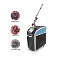 Stationary 755nm 10mm Pigmentation Removal Machine Manufactures