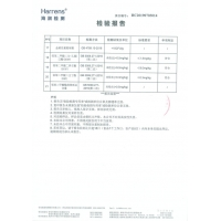 Qingdao Twell Sansino Import and Export Co.,Ltd. Certifications