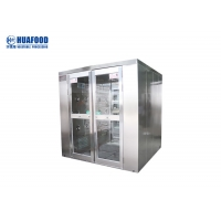 Anti Dust Air Shower Room Manufactures