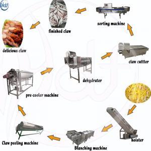 High Efficiency Chicken Feet Processing Line , Chicken Feet Processing Machine Manufactures