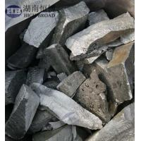 Buy cheap Nickel Scandium Alloy Nickel Base Master Alloy NiSc from wholesalers