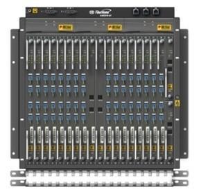 Fiberhome AN5116-06B OLT, 128 PON ports subrack Manufactures