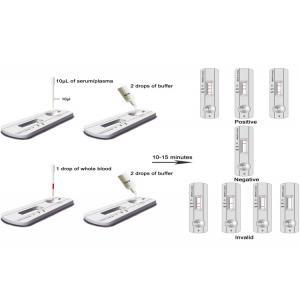 Serum 4.0mm Cassette Diagnostic IgG IgM Rapid Test Kit Manufactures