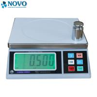 Low Profile Digital Weighing Scale Internal Rechargeable Battery Lightweight Manufactures